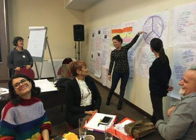 Kindergarten Culture as Community of Practice
